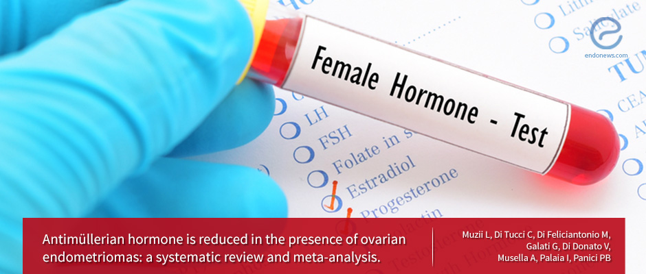 Does ovarian endometrioma damage the ovarian reserve?