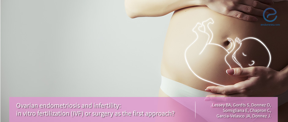 Which comes first in endometriosis management: In vitro fertilization or surgery?