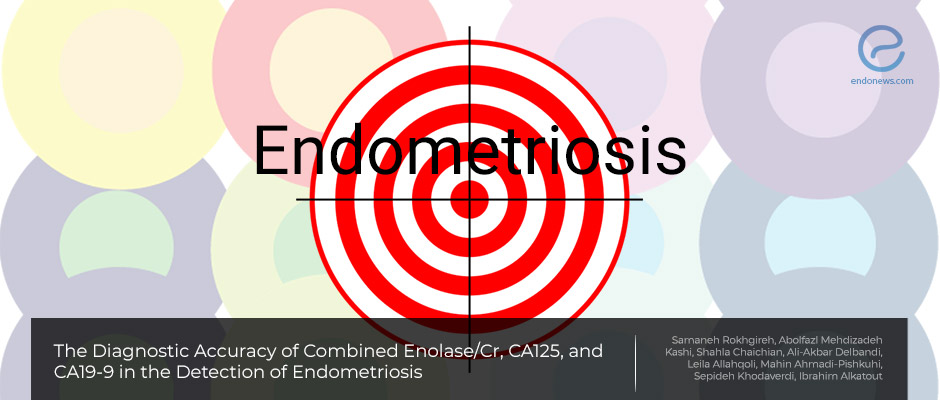 Combination of noninvasive biomarkers in the identification of endometriosis