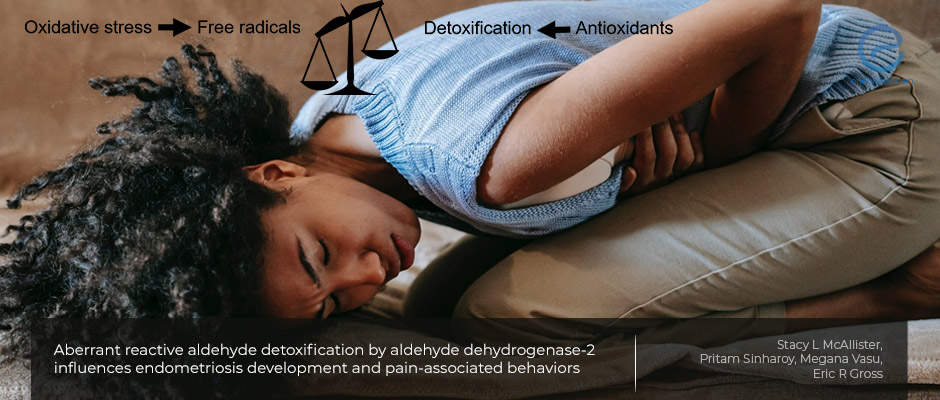 Oxidative stress, reactive products, detoxification, endometriosis and pain